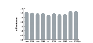 aluminum production in canada